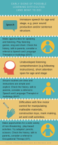 Early signs of literacy difficulties