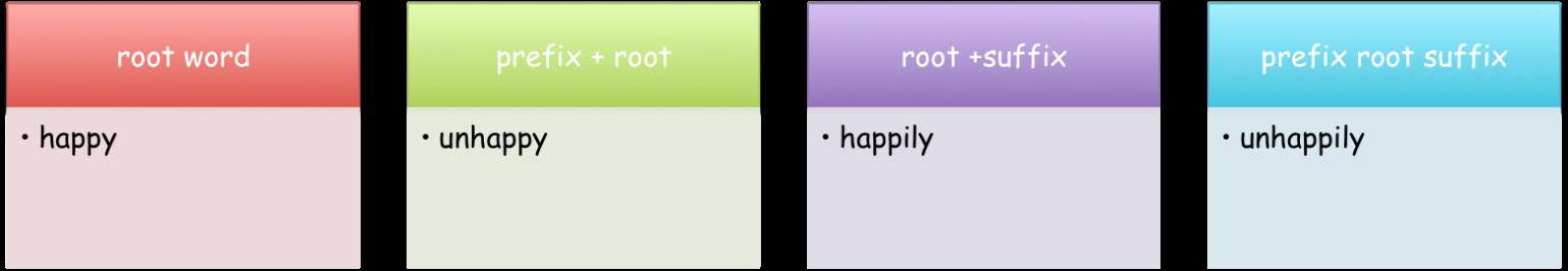 happyaffixes