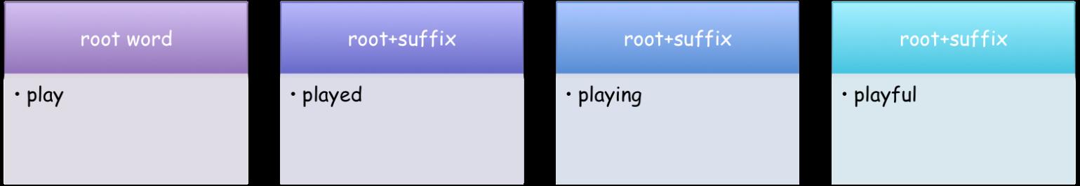 verb+suffix