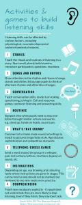 8 games & activities for listening skills