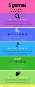 Phonics games & activities