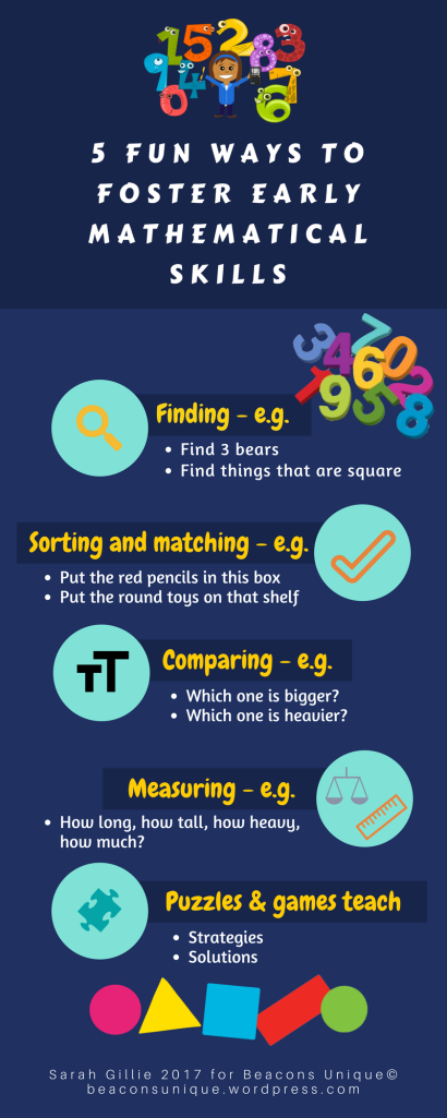5 games to foster early mathematical skills