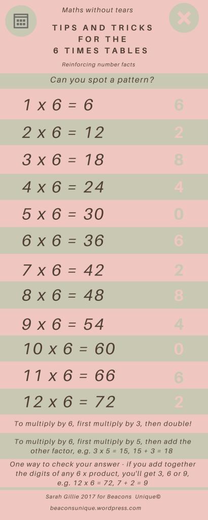 6 times tables tricks