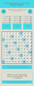 7 times table tricks