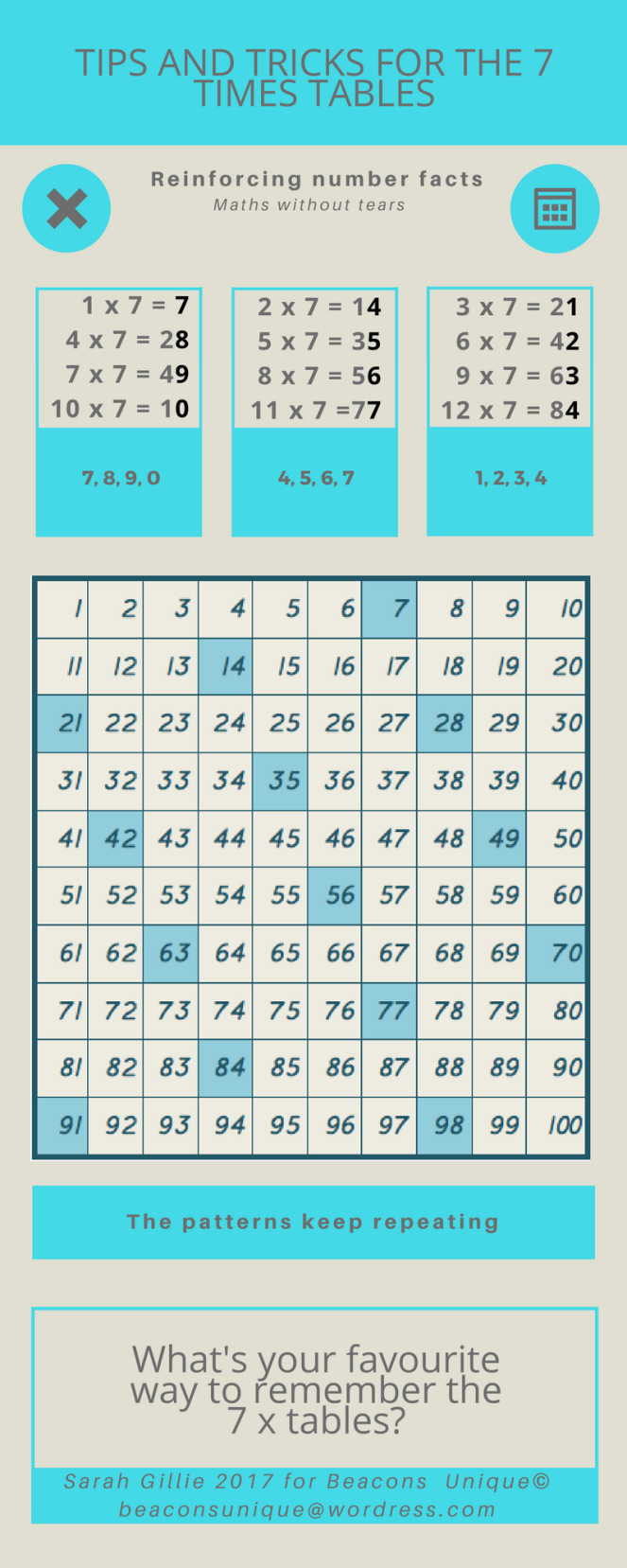 7 times table tricks