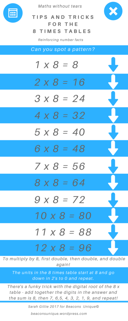 8 times tables tricks