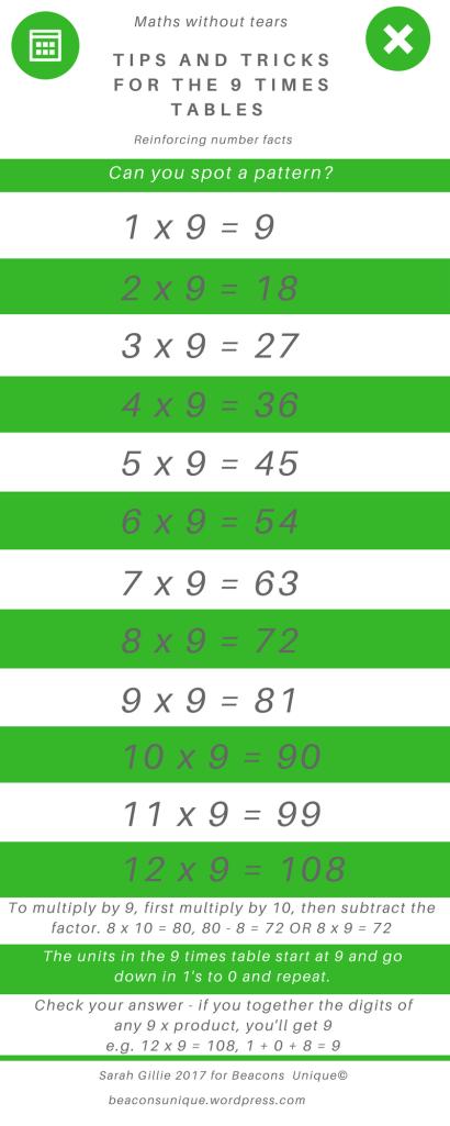 9 times tables tricks