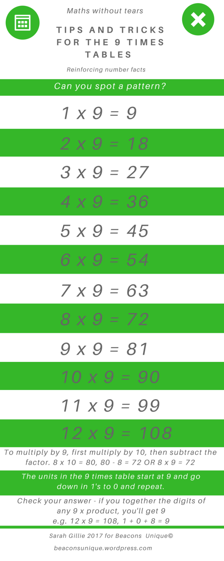 9 times tables tricks