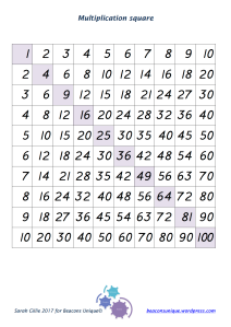 Multiplication square