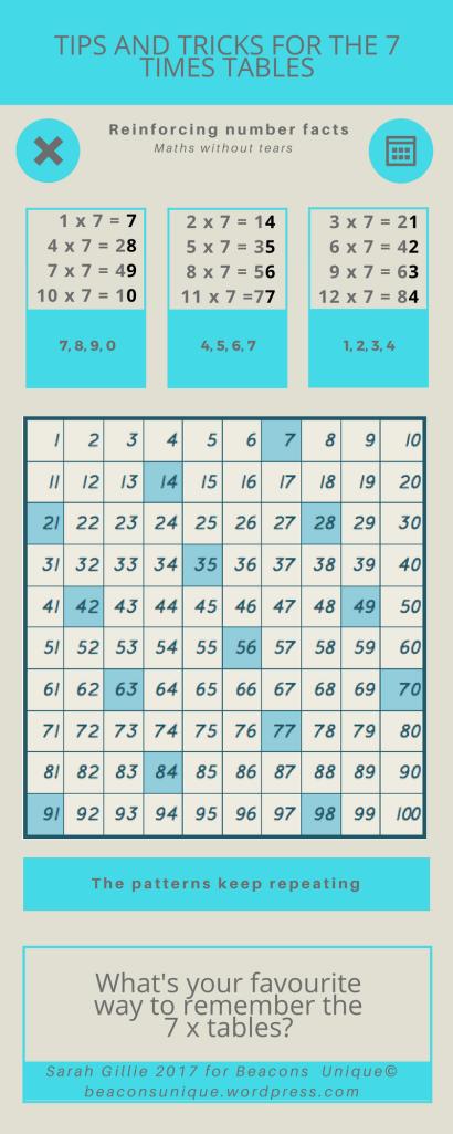 7 times tables tricks