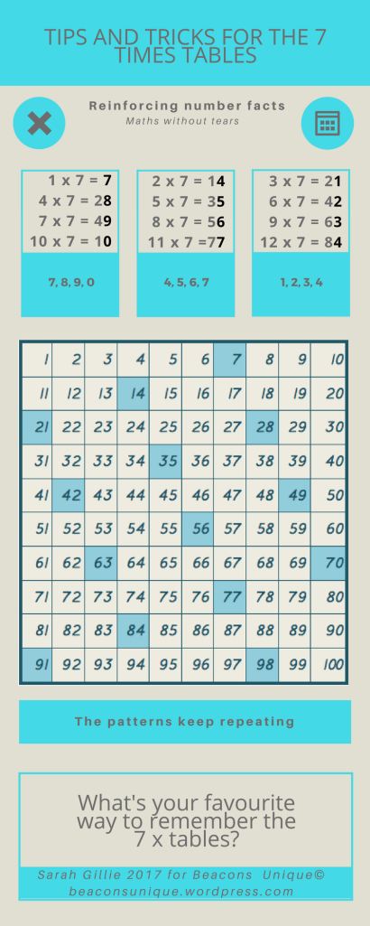 7 times tables tricks