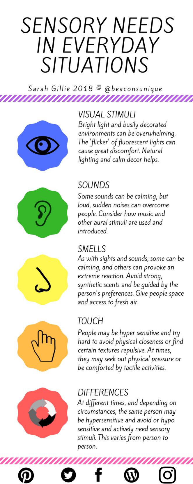 Sensory Processing