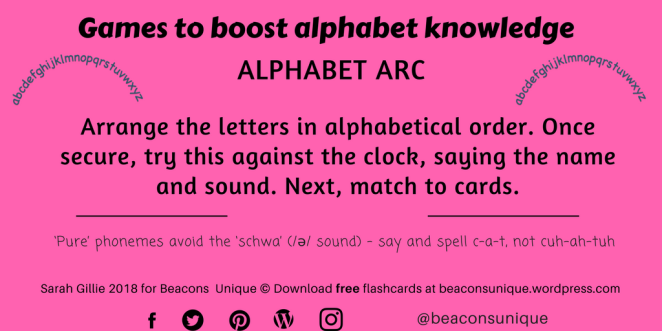 Alphabet arc post