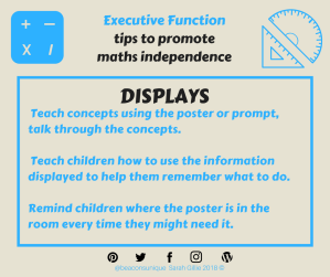 Math displays